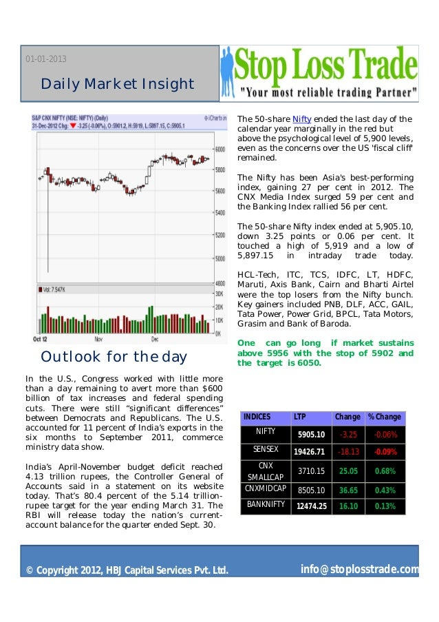 01-01-2013   Daily Market Insight                                                     The 50-share Nifty ended the last da...