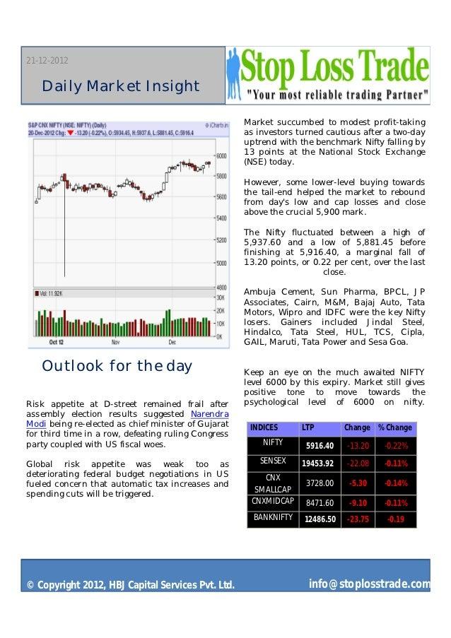 21-12-2012   Daily Market Insight                                                     Market succumbed to modest profit-ta...
