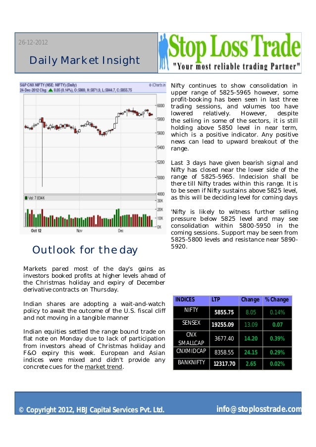 26-12-2012   Daily Market Insight                                                        Nifty continues to show consolida...