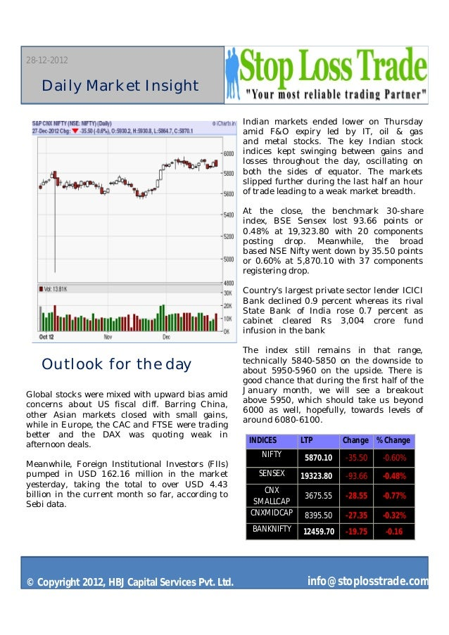 28-12-2012   Daily Market Insight                                                    Indian markets ended lower on Thursda...