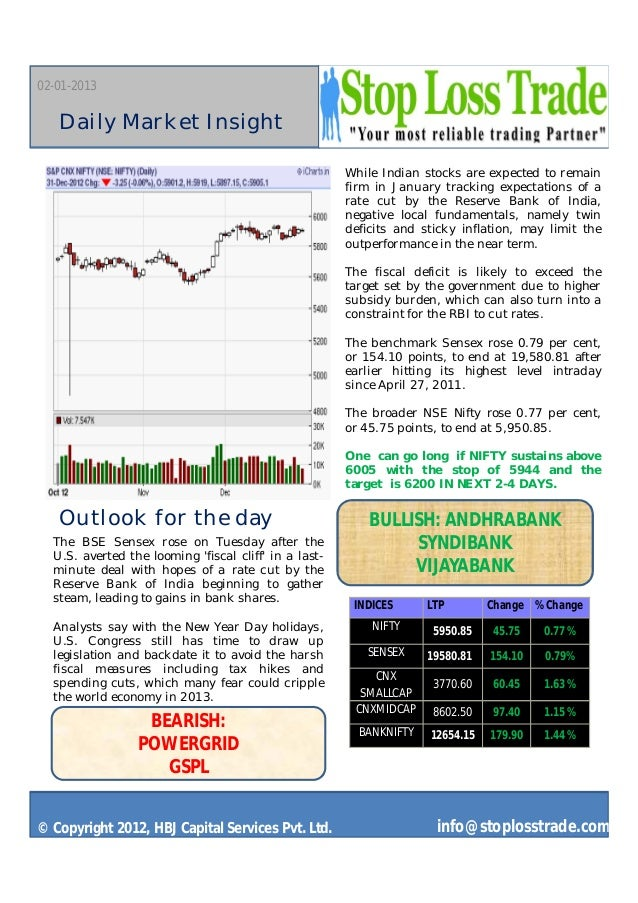 02-01-2013   Daily Market Insight                                                       While Indian stocks are expected t...