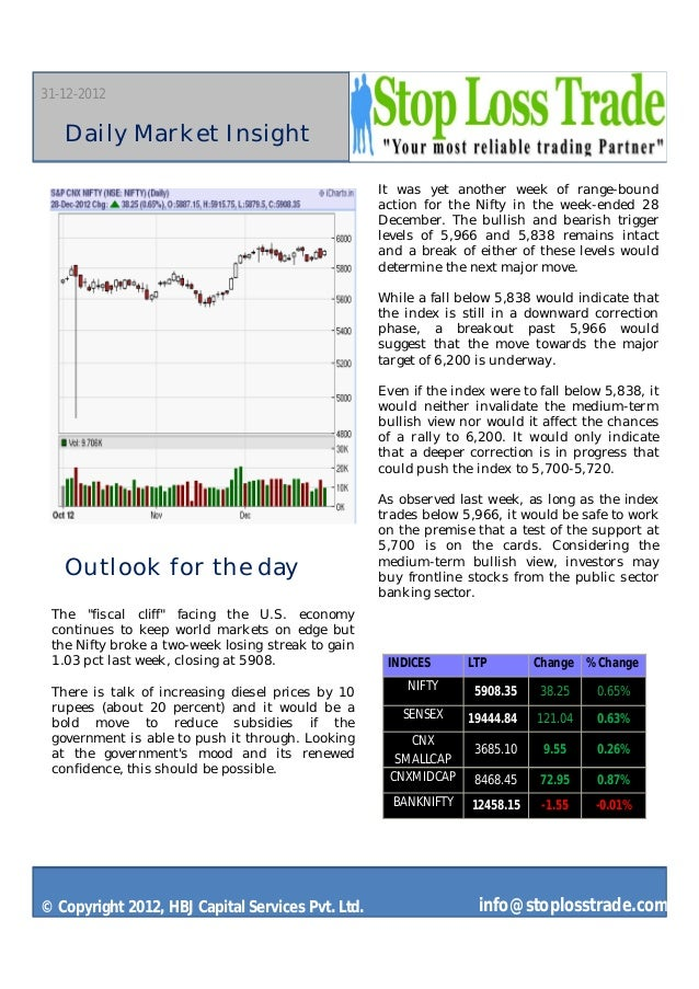 31-12-2012   Daily Market Insight                                                    It was yet another week of range-boun...