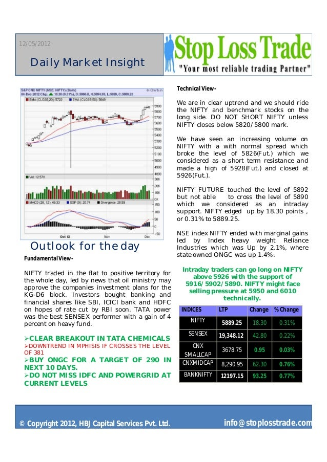 12/05/2012   Daily Market Insight                                                      Technical View-                    ...