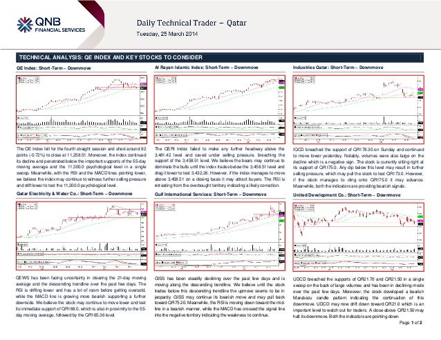 Page 1 of 2 TECHNICAL ANALYSIS: QE INDEX AND KEY STOCKS TO CONSIDER QE Index: Short-Term – Downmove The QE Index fell for ...