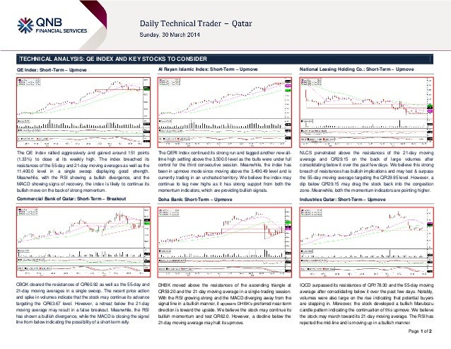 Page 1 of 2 TECHNICAL ANALYSIS: QE INDEX AND KEY STOCKS TO CONSIDER QE Index: Short-Term – Upmove The QE Index rallied agg...