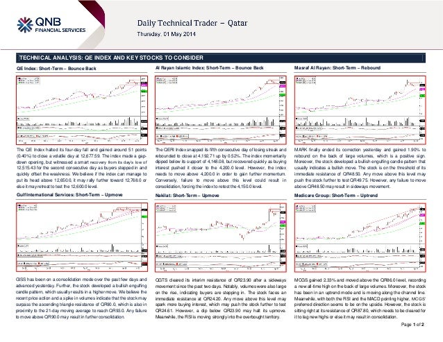 Page 1 of 2 TECHNICAL ANALYSIS: QE INDEX AND KEY STOCKS TO CONSIDER QE Index: Short-Term – Bounce Back The QE Index halted...