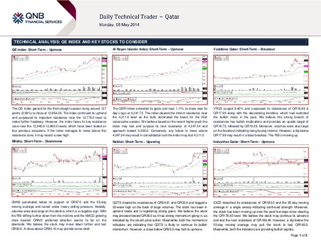 Page 1 of 2 TECHNICAL ANALYSIS: QE INDEX AND KEY STOCKS TO CONSIDER QE Index: Short-Term – Upmove The QE Index gained for ...