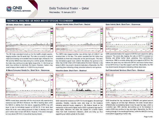 TECHNICAL ANALYSIS: QE INDEX AND KEY STOCKS TO CONSIDER QE Index: Short-Term – Upmove  Al Rayan Islamic Index: Short-Term ...