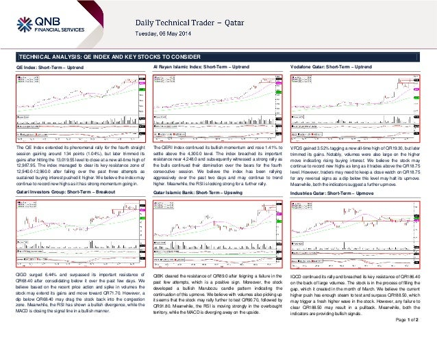 Page 1 of 2 TECHNICAL ANALYSIS: QE INDEX AND KEY STOCKS TO CONSIDER QE Index: Short-Term – Uptrend The QE Index extended i...