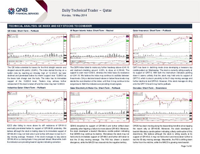 Page 1 of 2 TECHNICAL ANALYSIS: QE INDEX AND KEY STOCKS TO CONSIDER QE Index: Short-Term – Pullback The QE Index extended ...