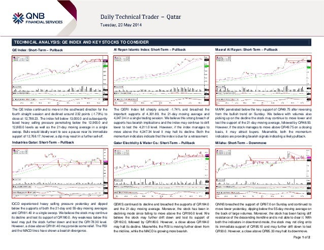 Page 1 of 2 TECHNICAL ANALYSIS: QE INDEX AND KEY STOCKS TO CONSIDER QE Index: Short-Term – Pullback The QE Index continued...