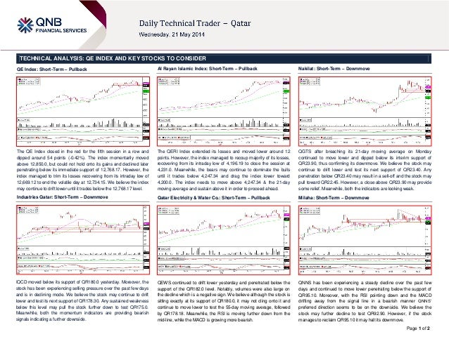 Page 1 of 2 TECHNICAL ANALYSIS: QE INDEX AND KEY STOCKS TO CONSIDER QE Index: Short-Term – Pullback The QE Index closed in...