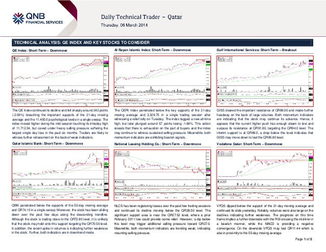 TECHNICAL ANALYSIS: QE INDEX AND KEY STOCKS TO CONSIDER QE Index: Short-Term – Downmove  Al Rayan Islamic Index: Short-Ter...