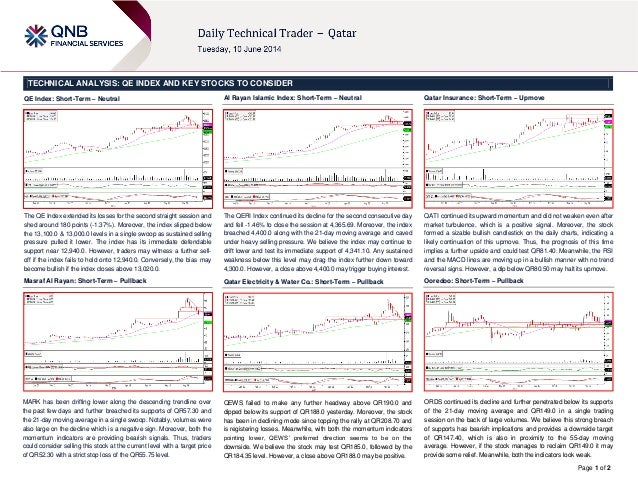 Page 1 of 2 TECHNICAL ANALYSIS: QE INDEX AND KEY STOCKS TO CONSIDER QE Index: Short-Term – Neutral The QE Index extended i...