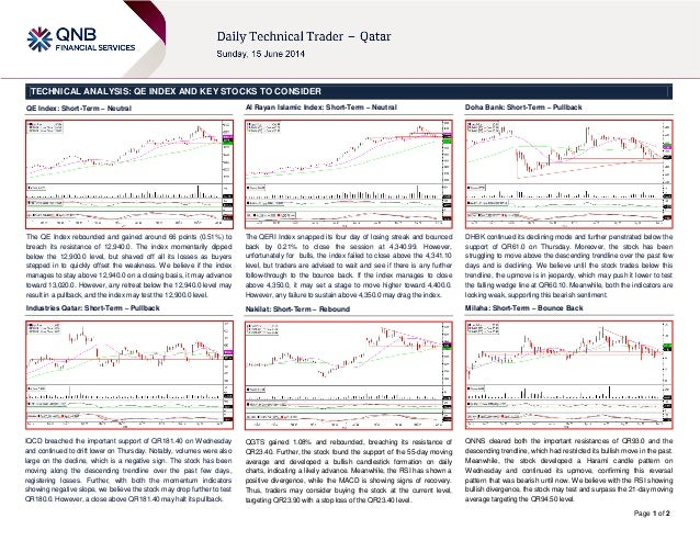 Page 1 of 2 TECHNICAL ANALYSIS: QE INDEX AND KEY STOCKS TO CONSIDER QE Index: Short-Term – Neutral The QE Index rebounded ...