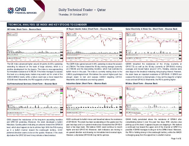 TECHNICAL ANALYSIS: QE INDEX AND KEY STOCKS TO CONSIDER QE Index: Short-Term – Bounce Back  Al Rayan Islamic Index: Short-...