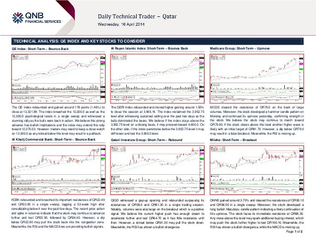 Page 1 of 2 TECHNICAL ANALYSIS: QE INDEX AND KEY STOCKS TO CONSIDER QE Index: Short-Term – Bounce Back The QE Index reboun...