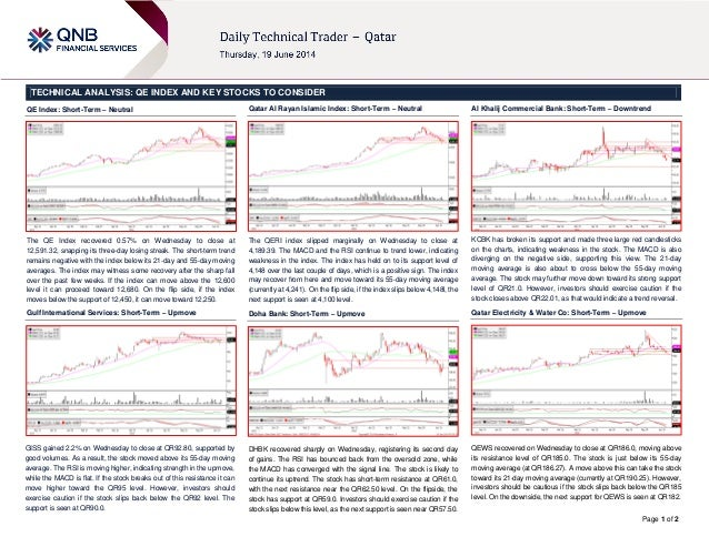 Page 1 of 2 TECHNICAL ANALYSIS: QE INDEX AND KEY STOCKS TO CONSIDER QE Index: Short-Term – Neutral The QE Index recovered ...