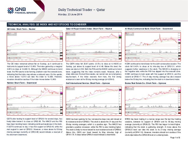 Page 1 of 2 TECHNICAL ANALYSIS: QE INDEX AND KEY STOCKS TO CONSIDER QE Index: Short-Term – Neutral The QE Index remained a...