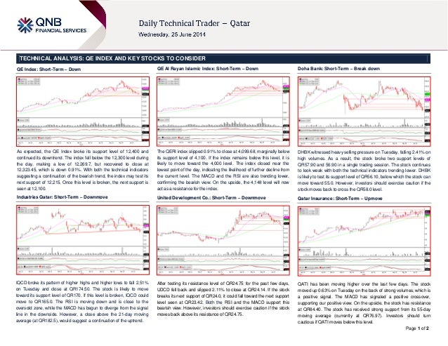 Page 1 of 2 TECHNICAL ANALYSIS: QE INDEX AND KEY STOCKS TO CONSIDER QE Index: Short-Term – Down As expected, the QE Index ...