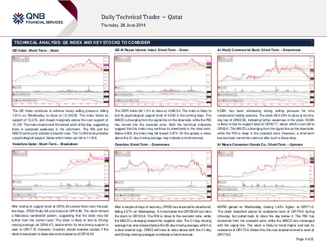 Page 1 of 2 TECHNICAL ANALYSIS: QE INDEX AND KEY STOCKS TO CONSIDER QE Index: Short-Term – Down The QE Index continues to ...