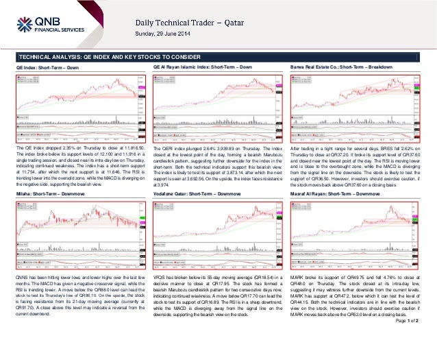 Page 1 of 2 TECHNICAL ANALYSIS: QE INDEX AND KEY STOCKS TO CONSIDER QE Index: Short-Term – Down The QE Index dropped 2.35%...
