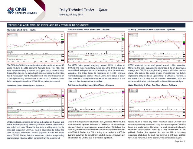 Page 1 of 2 TECHNICAL ANALYSIS: QE INDEX AND KEY STOCKS TO CONSIDER QE Index: Short-Term – Neutral The QE Index fell for t...