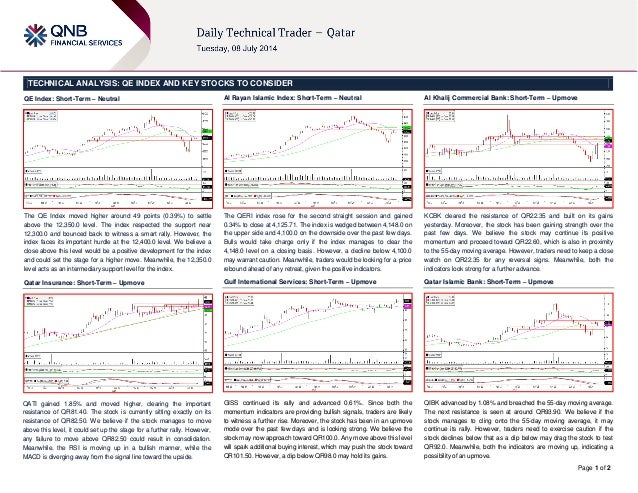 Page 1 of 2 TECHNICAL ANALYSIS: QE INDEX AND KEY STOCKS TO CONSIDER QE Index: Short-Term – Neutral The QE Index moved high...
