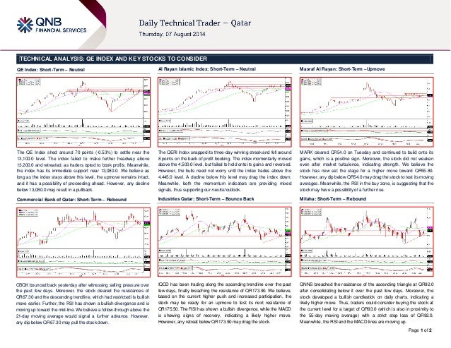 Page 1 of 2 TECHNICAL ANALYSIS: QE INDEX AND KEY STOCKS TO CONSIDER QE Index: Short-Term – Neutral The QE Index shed aroun...