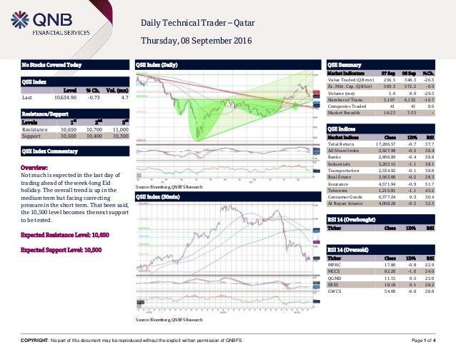 Binary options trading singapore
