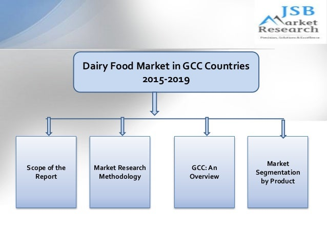 Dairy food market in gcc countries