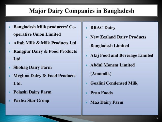 data collection plangujarat co operative milk marketing Amul proved that profit is not  gujarat cooperative milk marketing  broachers etc the researcher has used relevant websites as source of data collection .