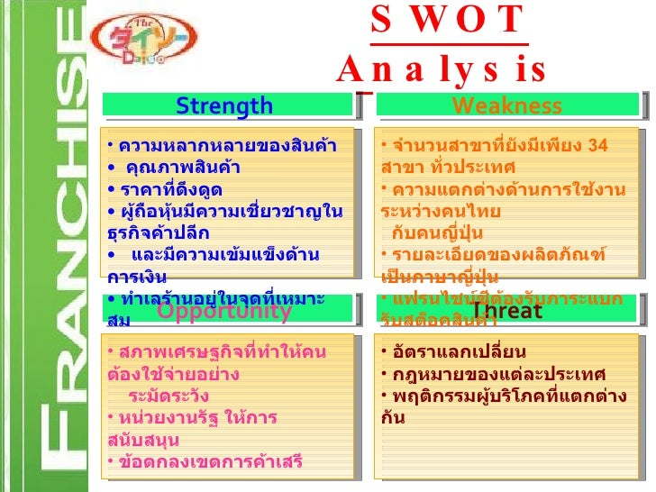 The strengths and weaknesses of thailand