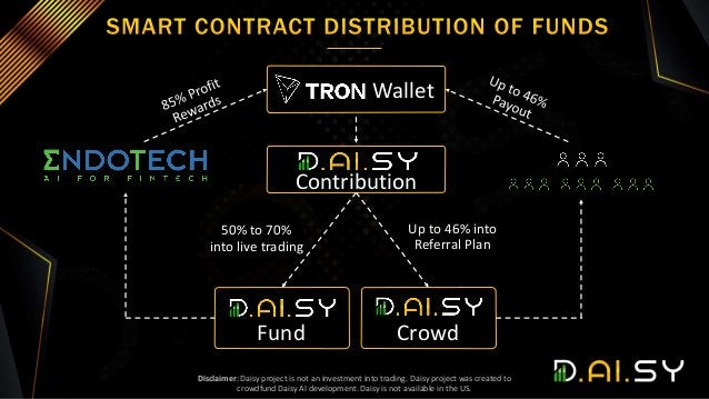 Fund Crowd Wallet 50% to 70% into live trading Up to 46% into Referral Plan Contribution Disclaimer: Daisy project is not ...