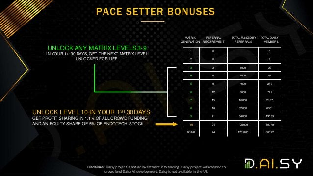 MATRIX GENERATION REFERRAL REQUIREMENT TOTAL FUNDED BY REFERRALS TOTAL DAISY MEMBERS 1 0 3 2 0 9 3 3 1000 27 4 6 2000 81 5...
