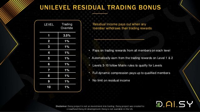 • Pays on trading rewards from all members on each level • Automatically earn from the trading rewards on Level 1 & 2 • Le...