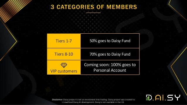 Tiers 1-7 50% goes to Daisy Fund Tiers 8-10 70% goes to Daisy Fund VIP customers Coming soon: 100% goes to Personal Accoun...