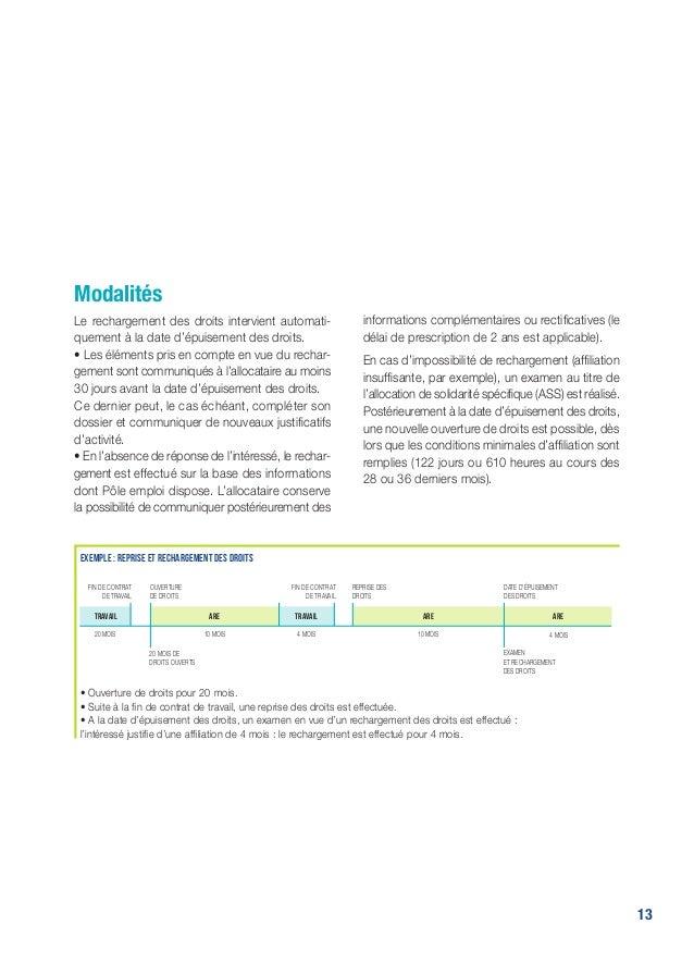 La Convention D Assurance Chomage Du 14 Mai 2014