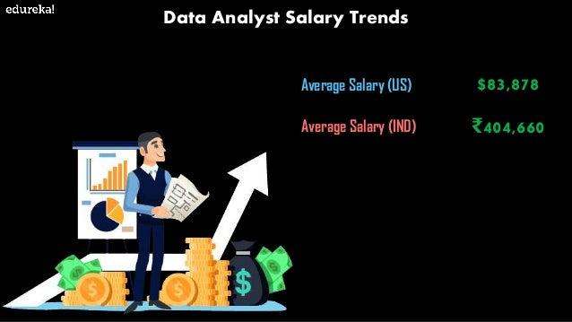 Data Analyst Job Description   Edureka