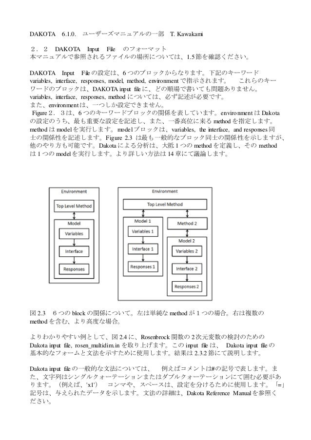 DAKOTA 6.1.0. ユーザーズマニュアルの一部 T. Kawakami 2.2 DAKOTA Input File のフォーマット 本マニュアルで参照されるファイルの場所については、1.5 節を確認ください。 DAKOTA Input ...