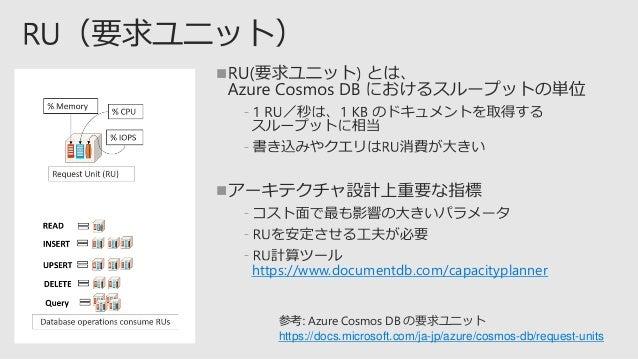  ﹣ ﹣ 参考: NoSQL データベースのドキュメント データのモデル化 https://docs.microsoft.com/ja-jp/azure/cosmos-db/modeling-data • •