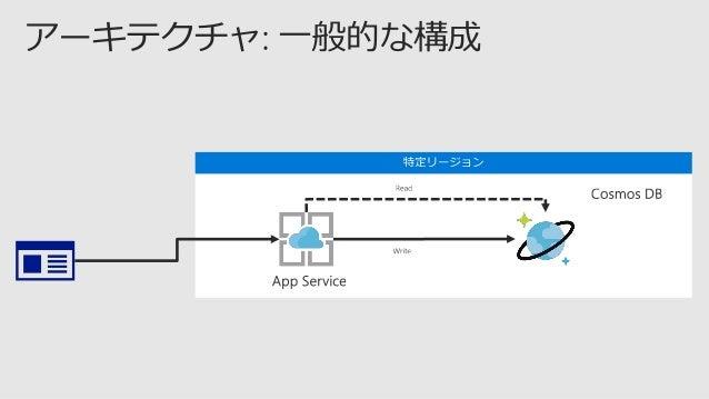 Try Azure Cosmos DB for free! https://azure.microsoft.com/ja-jp/try/cosmosdb/