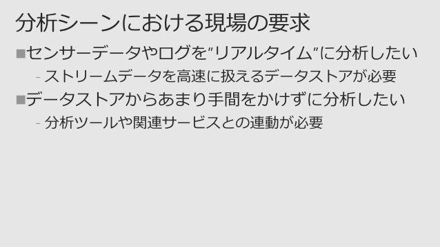  ﹣ ﹣ 参考: Azure Cosmos DB のサーバー側 JavaScript プログラミング https://docs.microsoft.com/ja-jp/azure/cosmos-db/programming#database-...