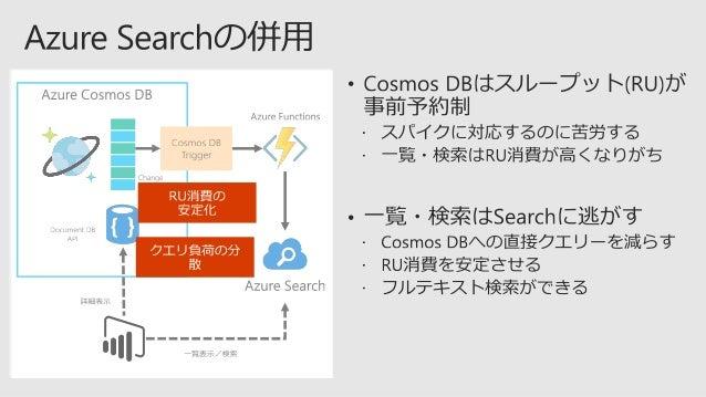  ﹣ ﹣  ﹣ ﹣ 参考: Azure Cosmos DB での自動オンライン バックアップと復元 https://docs.microsoft.com/ja-jp/azure/cosmos-db/online-backup-and-res...