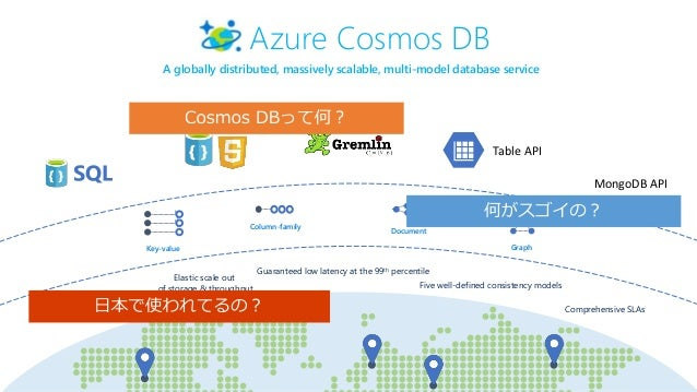 A globally distributed, massively scalable, multi-model database service Column-family Document Graph Turnkey global distr...