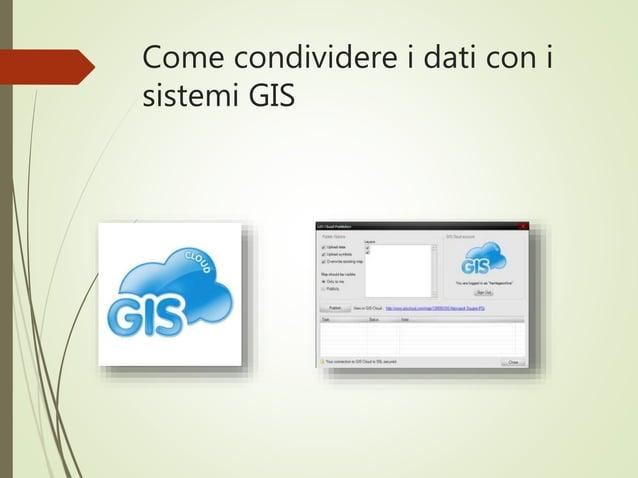 Come condividere i dati con i sistemi GIS