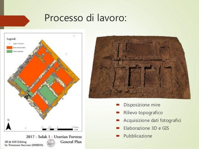 Processo di lavoro:  Disposizione mire  Rilievo topografico  Acquisizione dati fotografici  Elaborazione 3D e GIS  Pu...