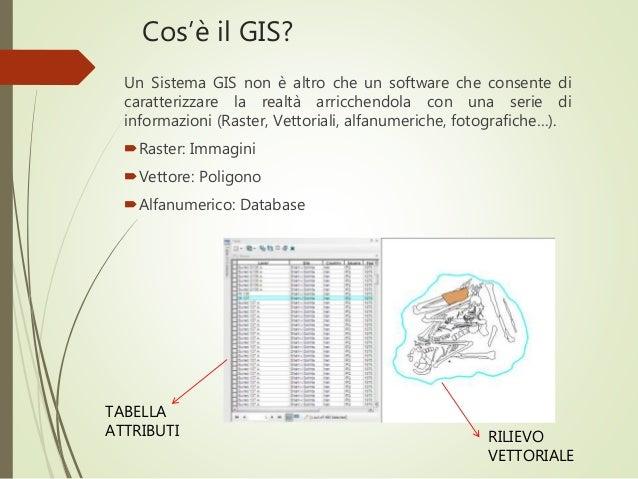 Cos'è il GIS? Un Sistema GIS non è altro che un software che consente di caratterizzare la realtà arricchendola con una se...