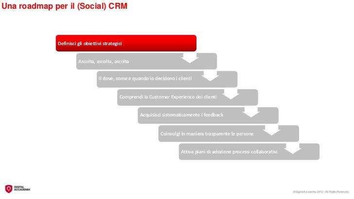 Una roadmap per il (Social) CRM             Definisci gli obiettivi strategici                       Ascolta, ascolta, asc...