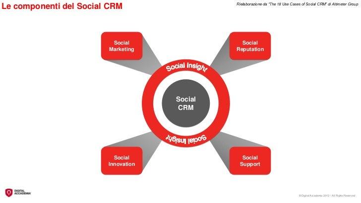 """Rielaborazione da """"The 18 Use Cases of Social CRM"""" di Altimeter GroupLe componenti del Social CRM                         ..."""